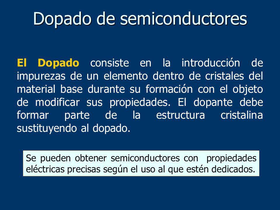 El Dopado consiste en la introducción de impurezas de un elemento dentro de cristales del material base durante su formación con el objeto de modifica