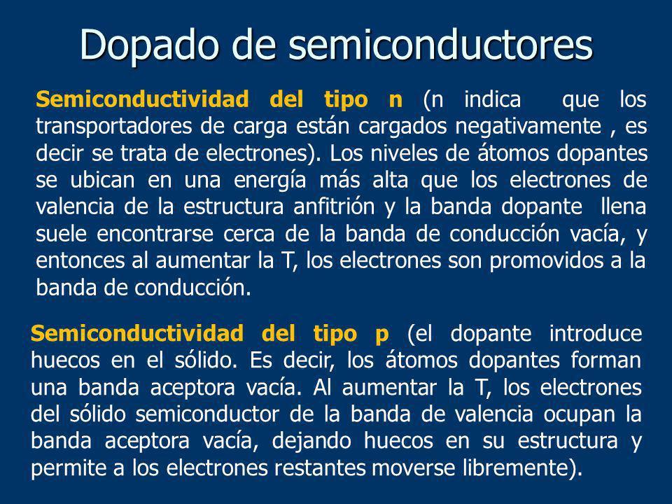 Semiconductividad del tipo n (n indica que los transportadores de carga están cargados negativamente, es decir se trata de electrones). Los niveles de