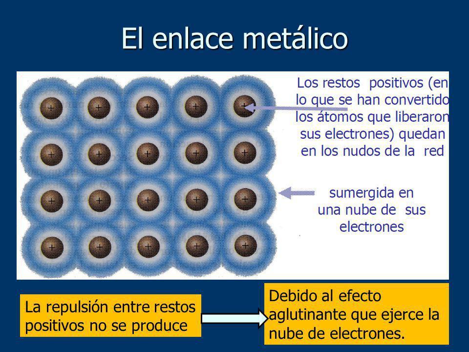 La repulsión entre restos positivos no se produce Debido al efecto aglutinante que ejerce la nube de electrones. El enlace metálico