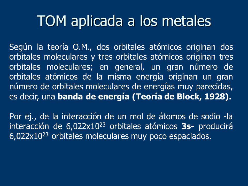 Según la teoría O.M., dos orbitales atómicos originan dos orbitales moleculares y tres orbitales atómicos originan tres orbitales moleculares; en gene