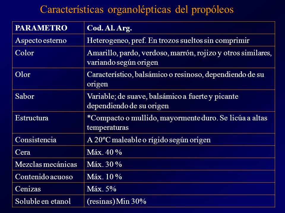 Características organolépticas del propóleos PARAMETROCod. Al. Arg. Aspecto esternoHeterogeneo, pref. En trozos sueltos sin comprimir ColorAmarillo, p