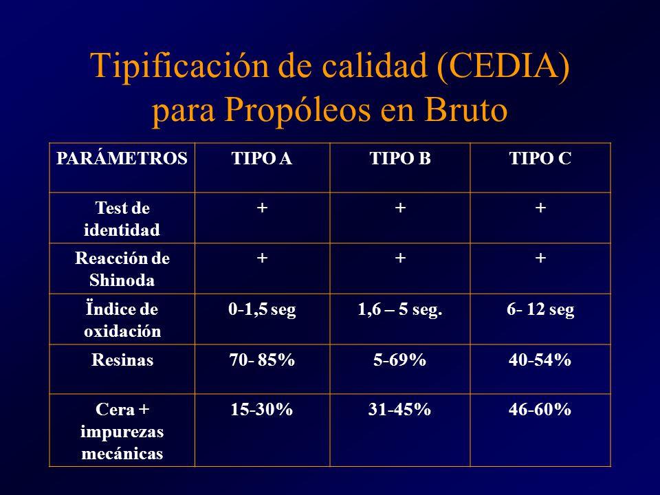 Tipificación de calidad (CEDIA) para Propóleos en Bruto PARÁMETROSTIPO ATIPO BTIPO C Test de identidad +++ Reacción de Shinoda +++ Ïndice de oxidación 0-1,5 seg1,6 – 5 seg.6- 12 seg Resinas70- 85%5-69%40-54% Cera + impurezas mecánicas 15-30%31-45%46-60%