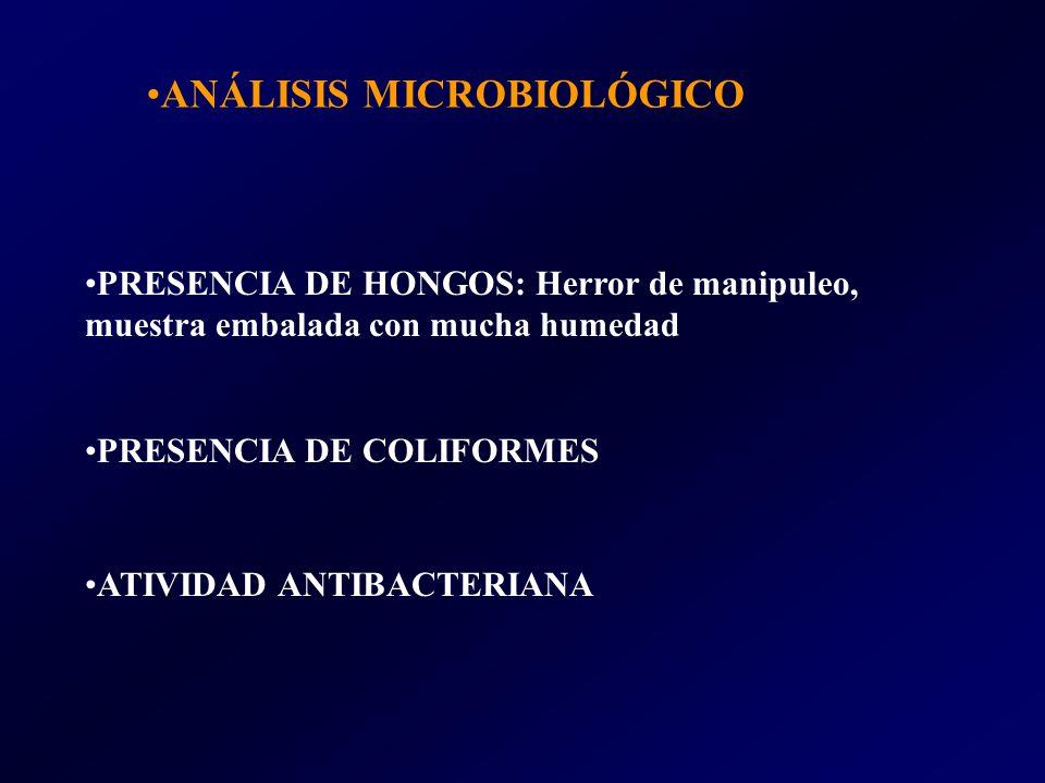 PRESENCIA DE HONGOS: Herror de manipuleo, muestra embalada con mucha humedad PRESENCIA DE COLIFORMES ATIVIDAD ANTIBACTERIANA ANÁLISIS MICROBIOLÓGICO