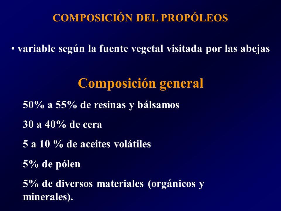 variable según la fuente vegetal visitada por las abejas Composición general 50% a 55% de resinas y bálsamos 30 a 40% de cera 5 a 10 % de aceites volátiles 5% de pólen 5% de diversos materiales (orgánicos y minerales).