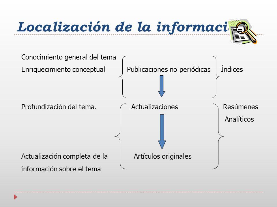Localización de la información Conocimiento general del tema Enriquecimiento conceptual Publicaciones no periódicas Índices Profundización del tema. A