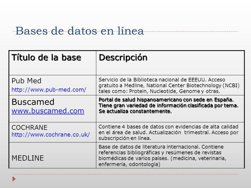 Bases de datos en línea Título de la base Descripción Pub Med http://www.pub-med.com/ Servicio de la Biblioteca nacional de EEEUU. Acceso gratuito a M