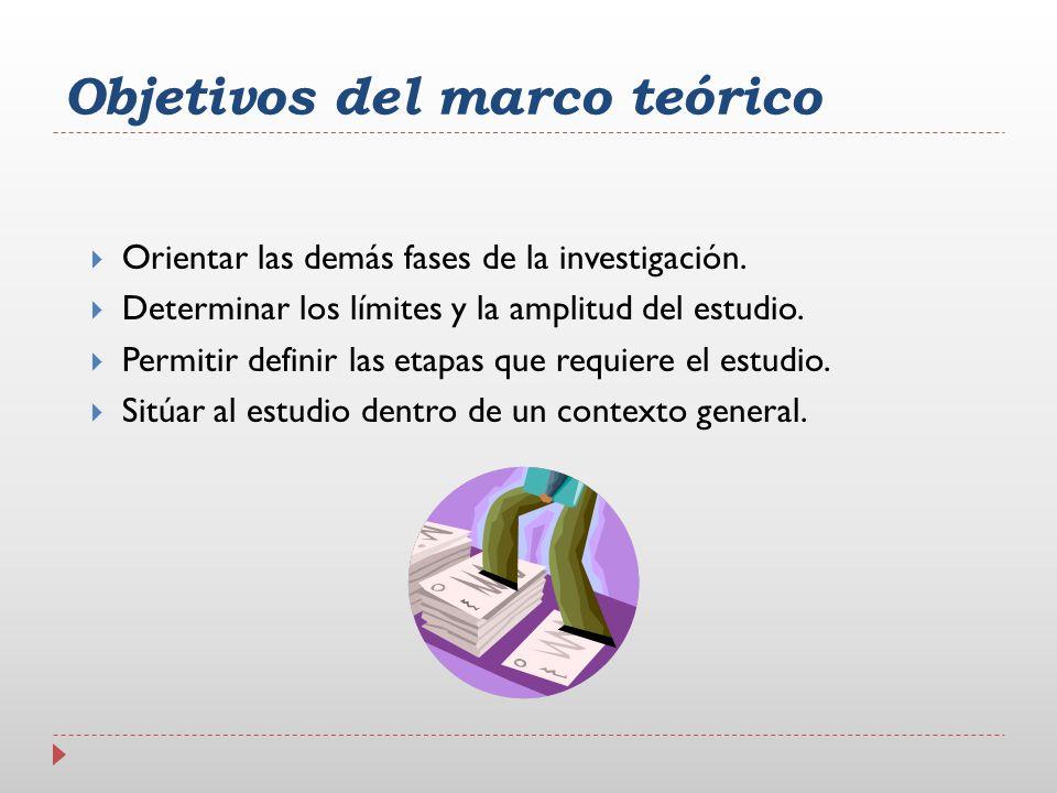 Elaboración del marco teórico.Consiste en: Detectar.