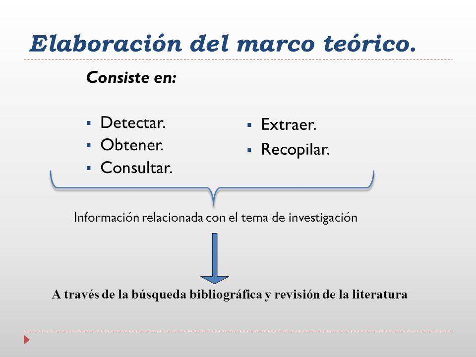 Elaboración del marco teórico. Consiste en: Detectar. Obtener. Consultar. Extraer. Recopilar. A través de la búsqueda bibliográfica y revisión de la l