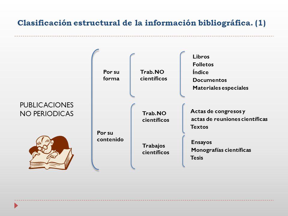 Clasificación estructural de la información bibliográfica. (1) Libros Folletos Índice Documentos Materiales especiales Actas de congresos y actas de r