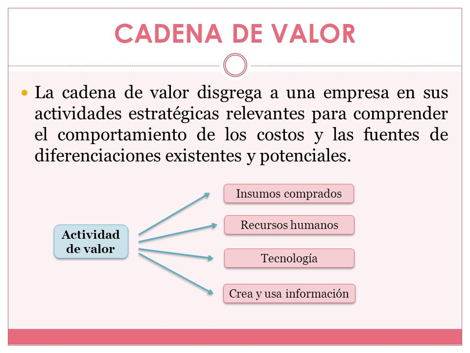 CADENA DE VALOR La cadena de valor disgrega a una empresa en sus actividades estratégicas relevantes para comprender el comportamiento de los costos y