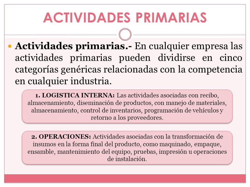 ACTIVIDADES PRIMARIAS Actividades primarias.- En cualquier empresa las actividades primarias pueden dividirse en cinco categorías genéricas relacionad