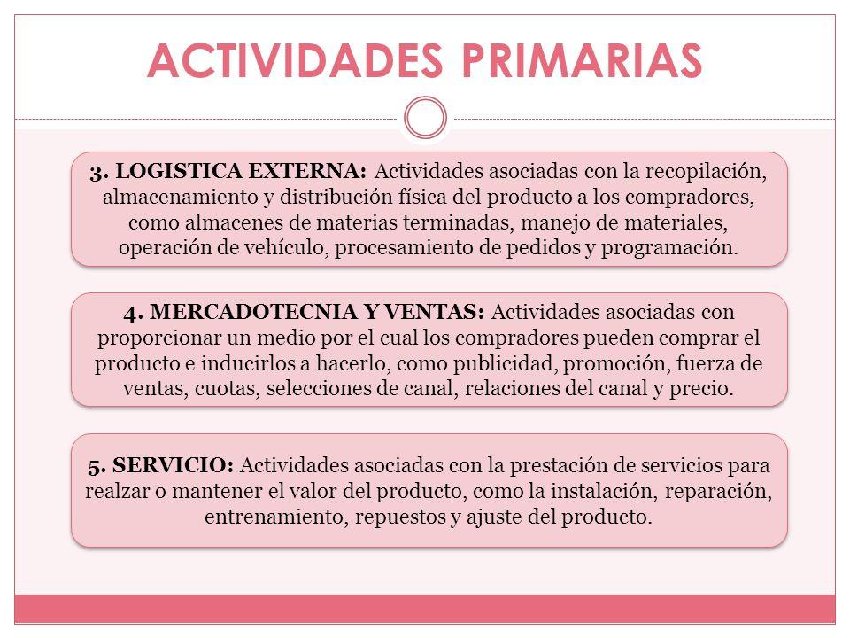 ACTIVIDADES PRIMARIAS 3. LOGISTICA EXTERNA: Actividades asociadas con la recopilación, almacenamiento y distribución física del producto a los comprad