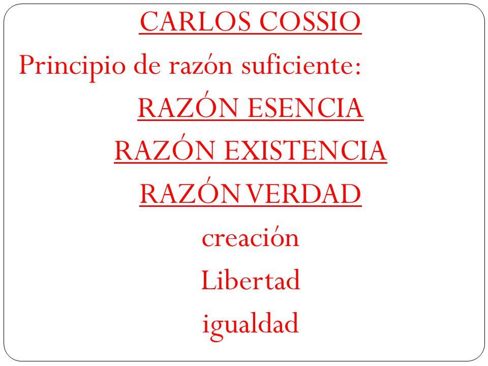 CARLOS COSSIO Principio de razón suficiente: RAZÓN ESENCIA RAZÓN EXISTENCIA RAZÓN VERDAD creación Libertad igualdad