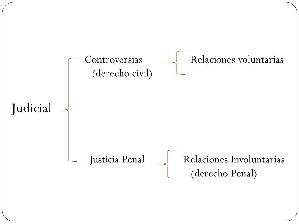 ControversiasRelaciones voluntarias (derecho civil) Judicial Justicia Penal Relaciones Involuntarias (derecho Penal)