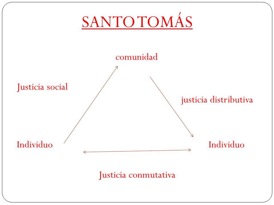 SANTO TOMÁS comunidad Justicia social justicia distributivaIndividuo Justicia conmutativa