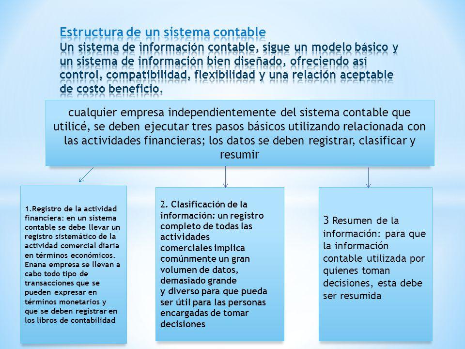 cualquier empresa independientemente del sistema contable que utilicé, se deben ejecutar tres pasos básicos utilizando relacionada con las actividades