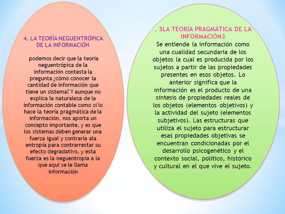 . 3LA TEORÍA PRAGMÁTICA DE LA INFORMACIÓN3 Se entiende la información como una cualidad secundaria de los objetos la cual es producida por los sujetos