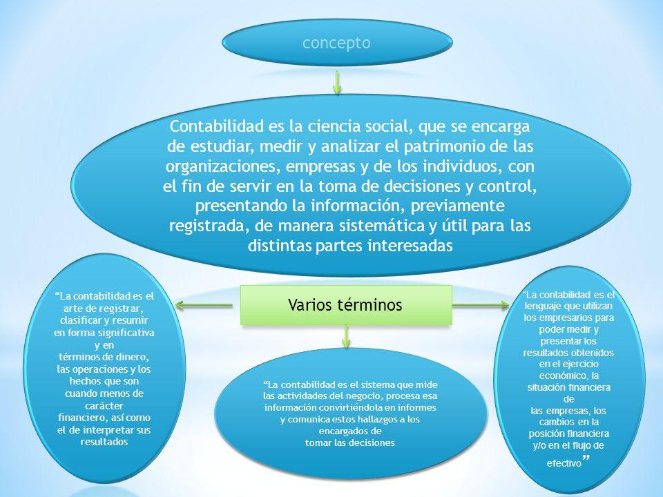 La contabilidad es el sistema que mide las actividades del negocio, procesa esa información convirtiéndola en informes y comunica estos hallazgos a lo
