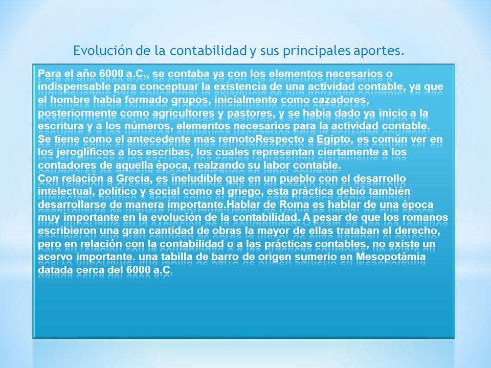 Evolución de la contabilidad y sus principales aportes.