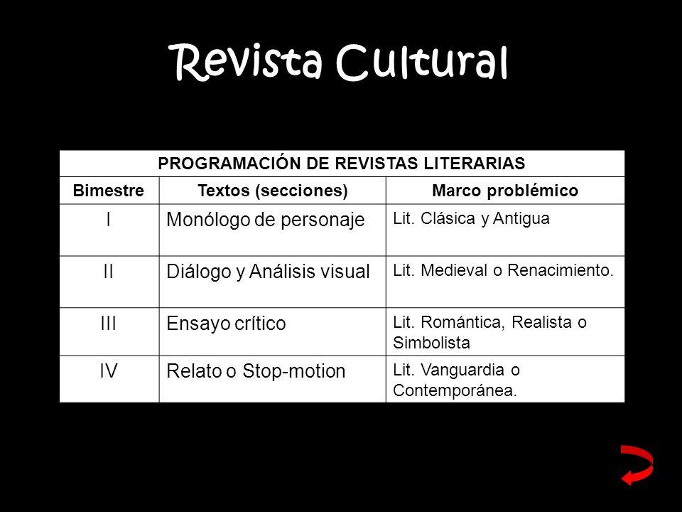 Revista Cultural PROGRAMACIÓN DE REVISTAS LITERARIAS BimestreTextos (secciones)Marco problémico IMonólogo de personaje Lit.