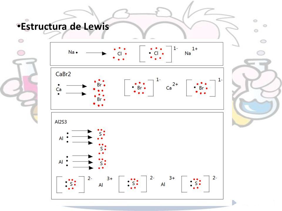 Estructura de Lewis
