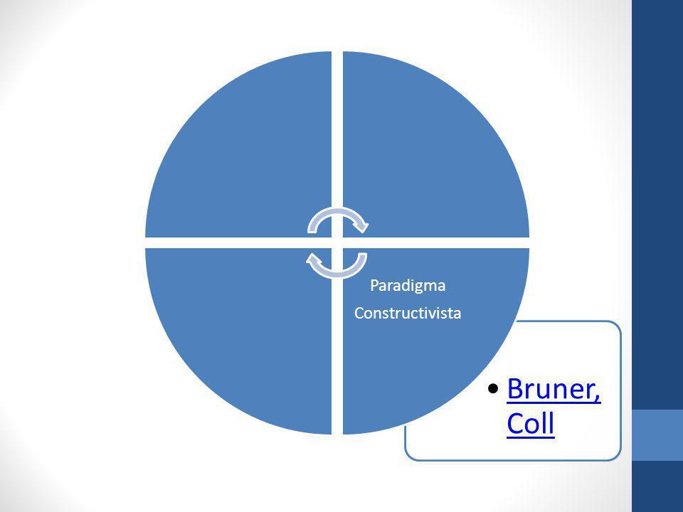 Bruner, CollBruner, Coll Paradigma Constructivista