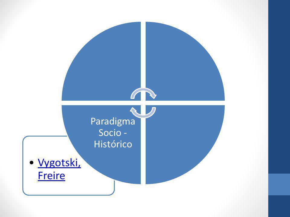 Vygotski, FreireVygotski, Freire Paradigm a Socio - Histórico