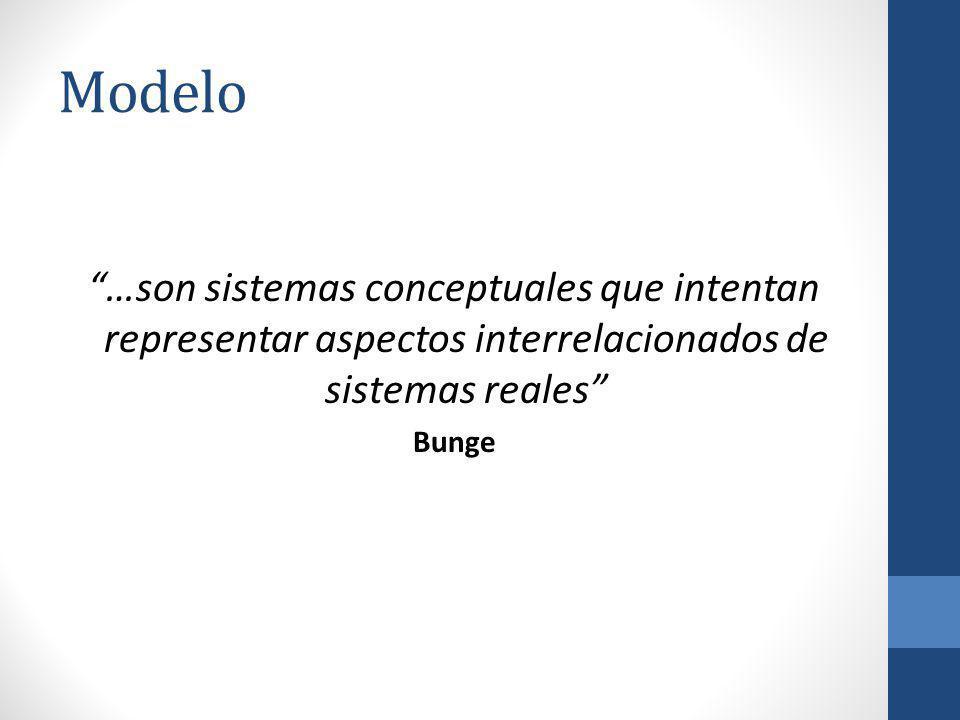 Modelo …son sistemas conceptuales que intentan representar aspectos interrelacionados de sistemas reales Bunge