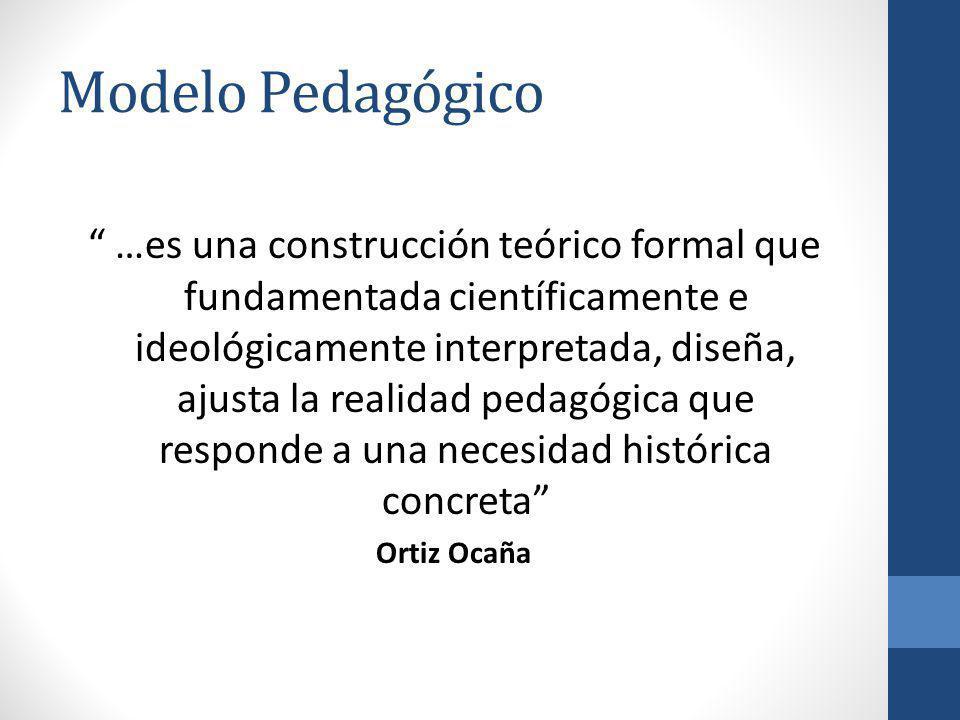 Modelo Pedagógico …es una construcción teórico formal que fundamentada científicamente e ideológicamente interpretada, diseña, ajusta la realidad peda