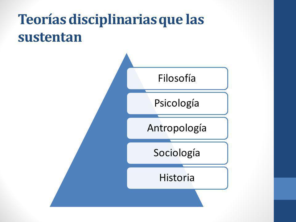 Teorías disciplinarias que las sustentan FilosofíaPsicologíaAntropologíaSociologíaHistoria