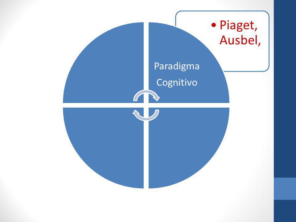 Piaget, Ausbel, Paradigma Cognitivo