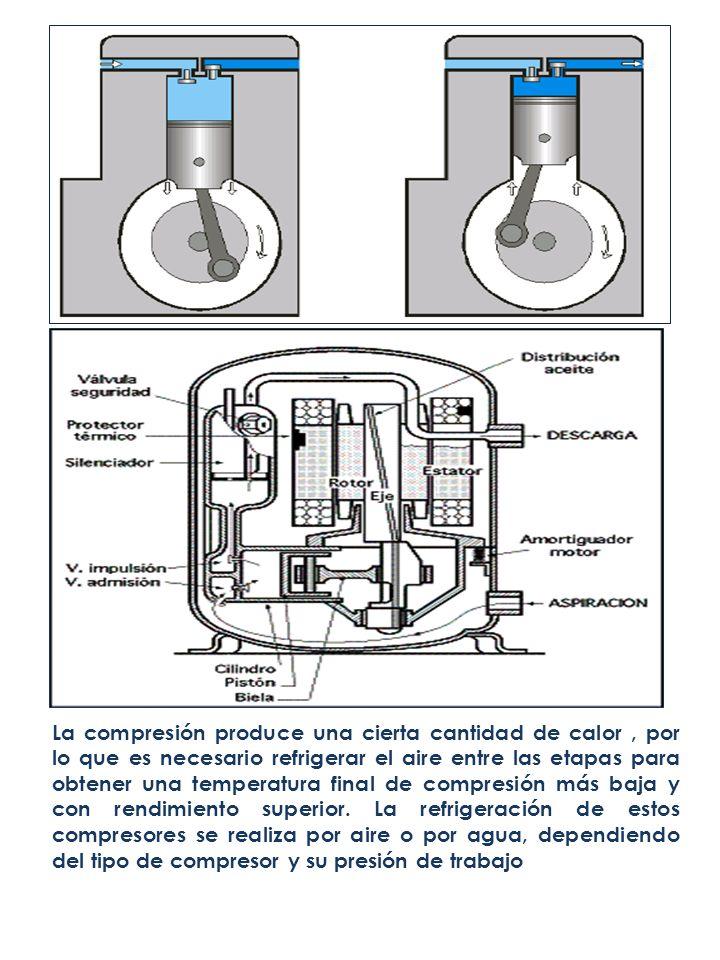 La compresión produce una cierta cantidad de calor, por lo que es necesario refrigerar el aire entre las etapas para obtener una temperatura final de