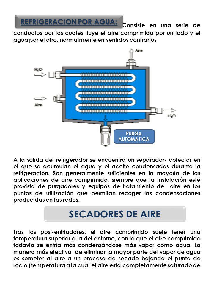 Consiste en una serie de conductos por los cuales fluye el aire comprimido por un lado y el agua por el otro, normalmente en sentidos contrarios A la