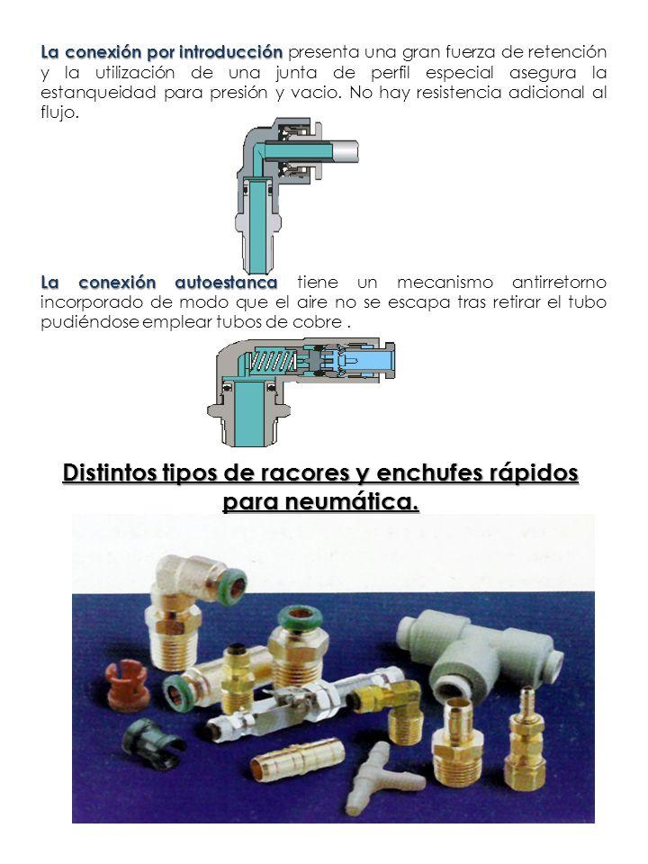 La conexión por introducción La conexión por introducción presenta una gran fuerza de retención y la utilización de una junta de perfil especial asegu