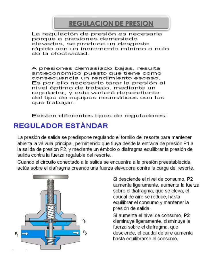 REGULACION DE PRESION