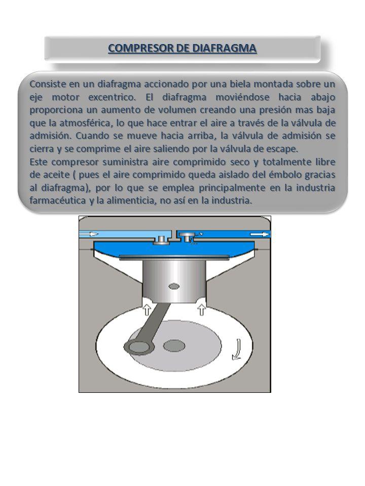 Mantenimiento - Se deben observar las siguientes recomendaciones: Nunca limpiar el regulador con estopa, solo con un paño suave que no suelte pelusas.