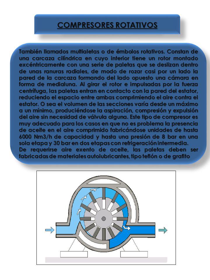 COMPRESORES ROTATIVOS También llamados multialetas o de émbolos rotativos. Constan de una carcaza cilíndrica en cuyo interior tiene un rotor montado e
