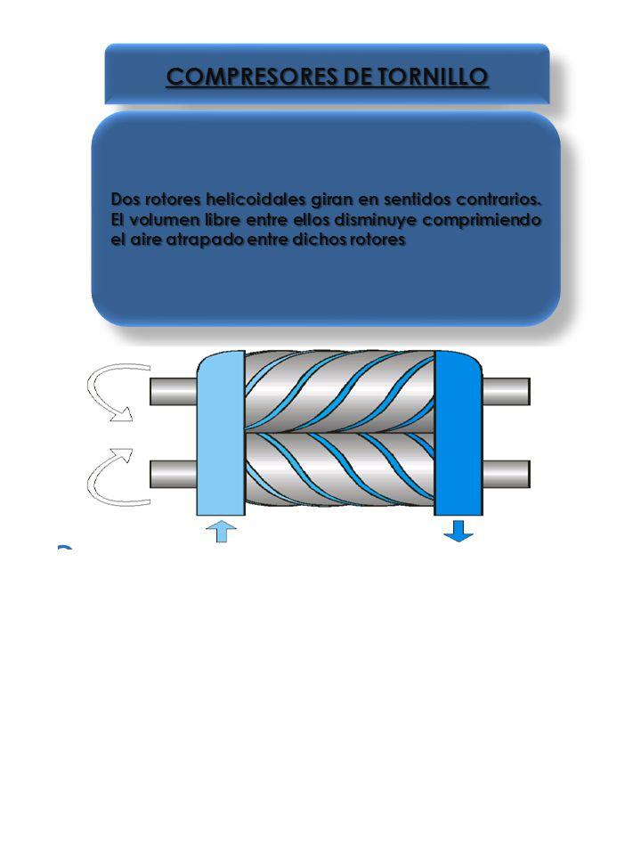 COMPRESORES DE TORNILLO Dos rotores helicoidales (uno macho y otro hembra) que son prácticamente dos tornillos engranados entre sí y contenidos en una carcasa dentro de la cual giran en sentidos contrarios.
