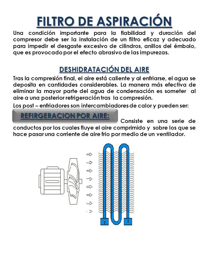 Consiste en una serie de conductos por los cuales fluye el aire comprimido por un lado y el agua por el otro, normalmente en sentidos contrarios A la salida del refrigerador se encuentra un separador- colector en el que se acumulan el agua y el aceite condensados durante la refrigeración.