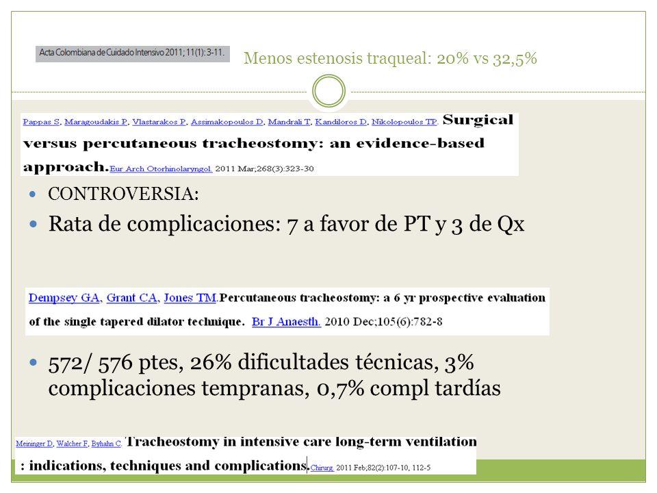 Menos estenosis traqueal: 20% vs 32,5% CONTROVERSIA: Rata de complicaciones: 7 a favor de PT y 3 de Qx 572/ 576 ptes, 26% dificultades técnicas, 3% co