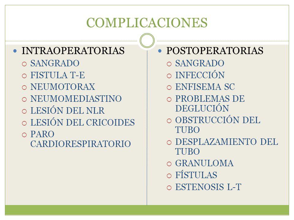 COMPLICACIONES INTRAOPERATORIAS SANGRADO FISTULA T-E NEUMOTORAX NEUMOMEDIASTINO LESIÓN DEL NLR LESIÓN DEL CRICOIDES PARO CARDIORESPIRATORIO POSTOPERAT