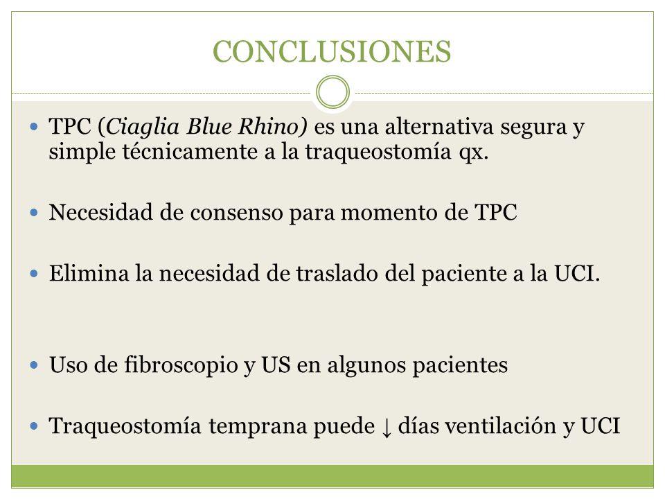 CONCLUSIONES TPC (Ciaglia Blue Rhino) es una alternativa segura y simple técnicamente a la traqueostomía qx. Necesidad de consenso para momento de TPC