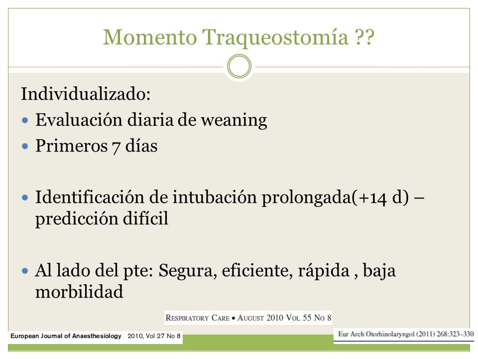 Momento Traqueostomía ?? Individualizado: Evaluación diaria de weaning Primeros 7 días Identificación de intubación prolongada(+14 d) – predicción dif