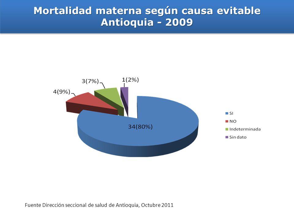 Mortalidad materna según causa evitable Antioquia - 2009 Mortalidad materna según causa evitable Antioquia - 2009 Fuente Dirección seccional de salud