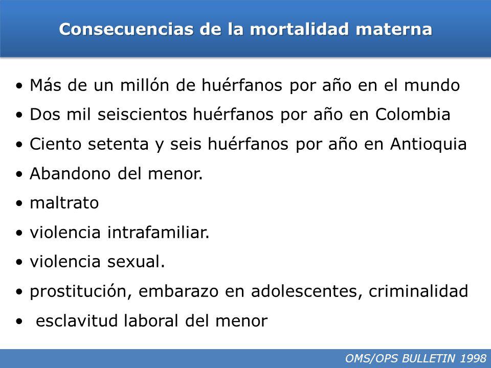 Más de un millón de huérfanos por año en el mundo Dos mil seiscientos huérfanos por año en Colombia Ciento setenta y seis huérfanos por año en Antioqu