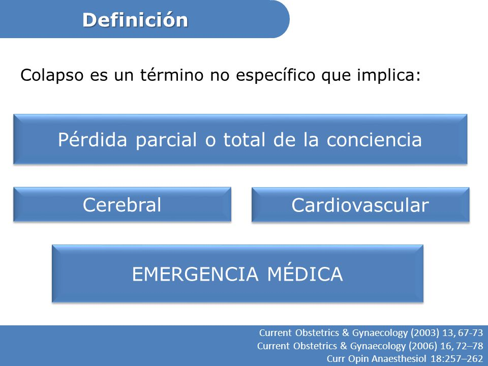 Definición Current Obstetrics & Gynaecology (2003) 13, 67-73 Current Obstetrics & Gynaecology (2006) 16, 72–78 Curr Opin Anaesthesiol 18:257–262 Colap