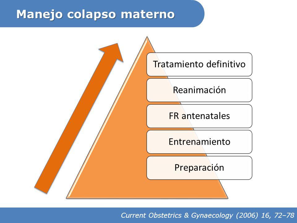 Manejo colapso materno Tratamiento definitivoReanimación FR antenatales EntrenamientoPreparación Current Obstetrics & Gynaecology (2006) 16, 72–78