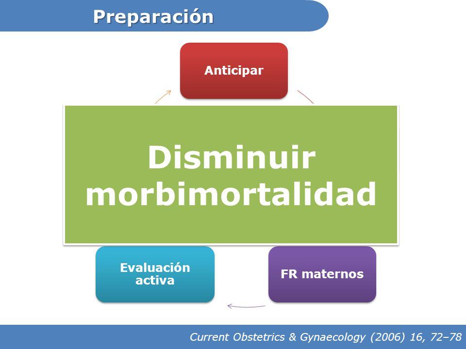 Preparación Anticipar Planear el manejo FR maternos Evaluación activa Comunicación Current Obstetrics & Gynaecology (2006) 16, 72–78 Disminuir morbimo
