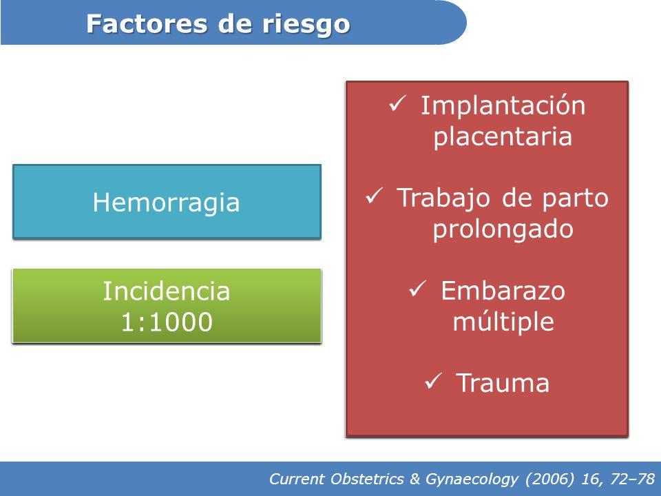 Factores de riesgo Current Obstetrics & Gynaecology (2006) 16, 72–78 Hipertonia uterina Inducción TP Instrumentación uterina Hipertonia uterina Inducc