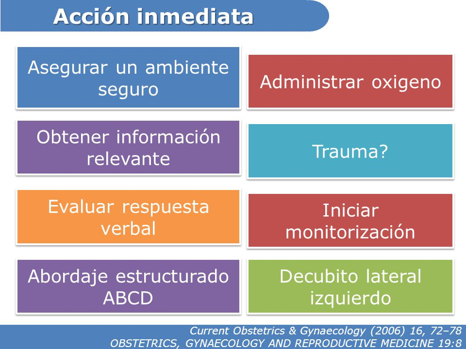 Acción inmediata Current Obstetrics & Gynaecology (2006) 16, 72–78 OBSTETRICS, GYNAECOLOGY AND REPRODUCTIVE MEDICINE 19:8 Asegurar un ambiente seguro